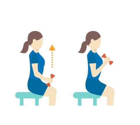 وزنه زدن برای آرنج